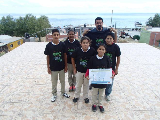 Los estudiantes de telesecundaria y su profesor quienes participan activamente en todas las iniciativas de Costasalvaje en la isla.